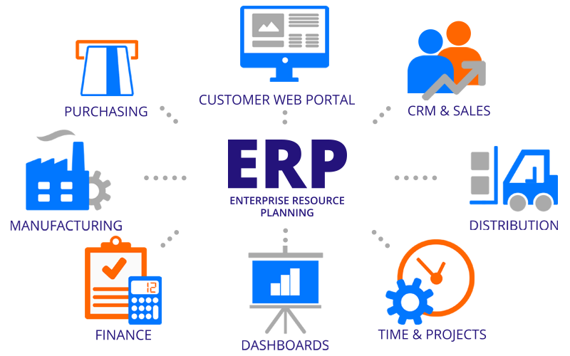 8 Benefits of Using Enterprise Resource Planning Software